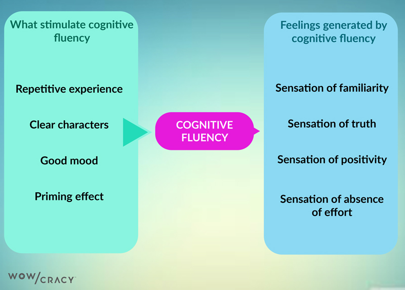 cognitive-fluency-infographic